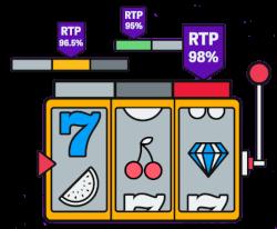 Gokkast met hoge RTP